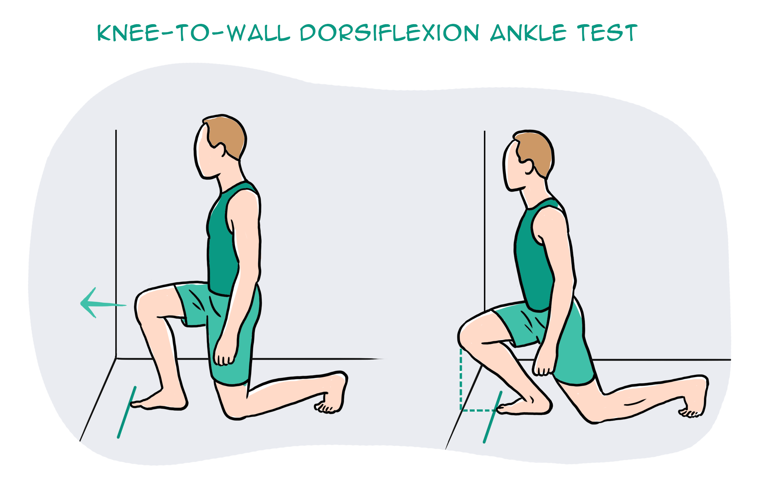 Dorsiflexion Ankle Test And Ankle Mobility Exercises 13