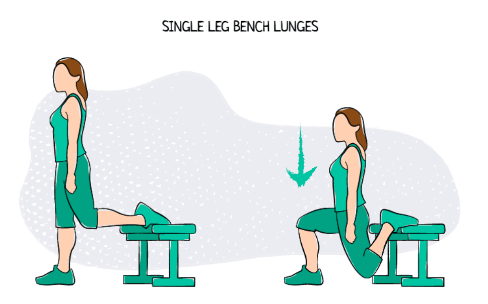 Single Leg Bench Lunges