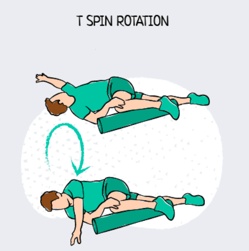 T-Spine Rotation Exercise Illustration Demo